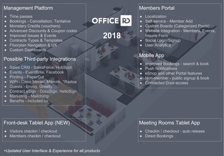 Roadmap 2018 New Features and Improvements